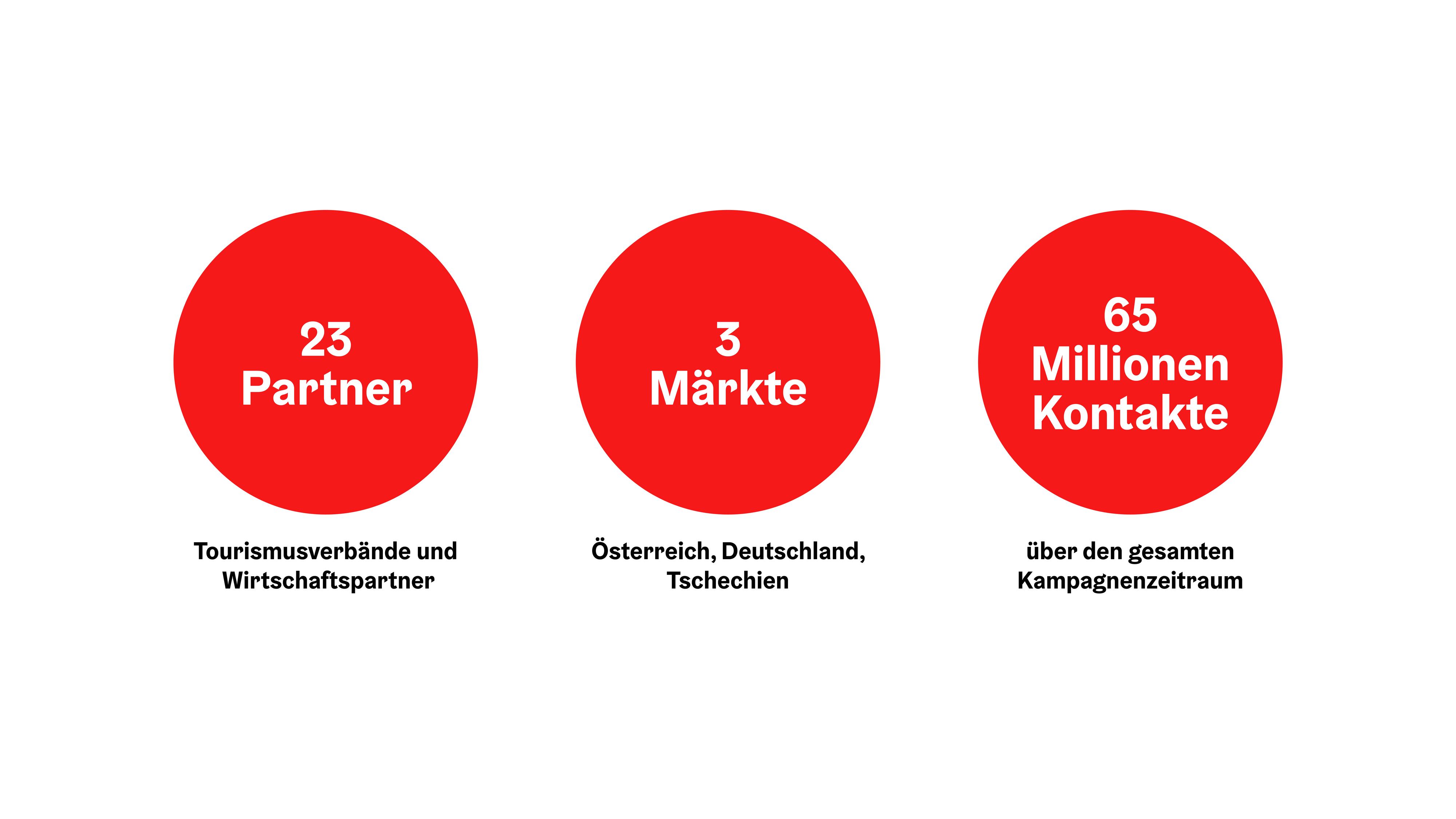 Ref Ooetg Naturraum 2 Grafik Facts2