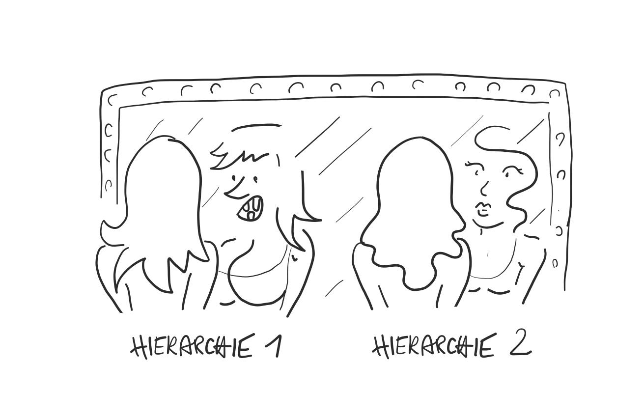 Hierarchiefrauenspiegel