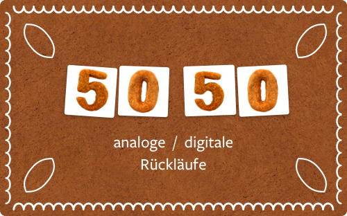 Karriereat Weihnachtsaktion 50–Prozent Analog 50 Prozent Digital