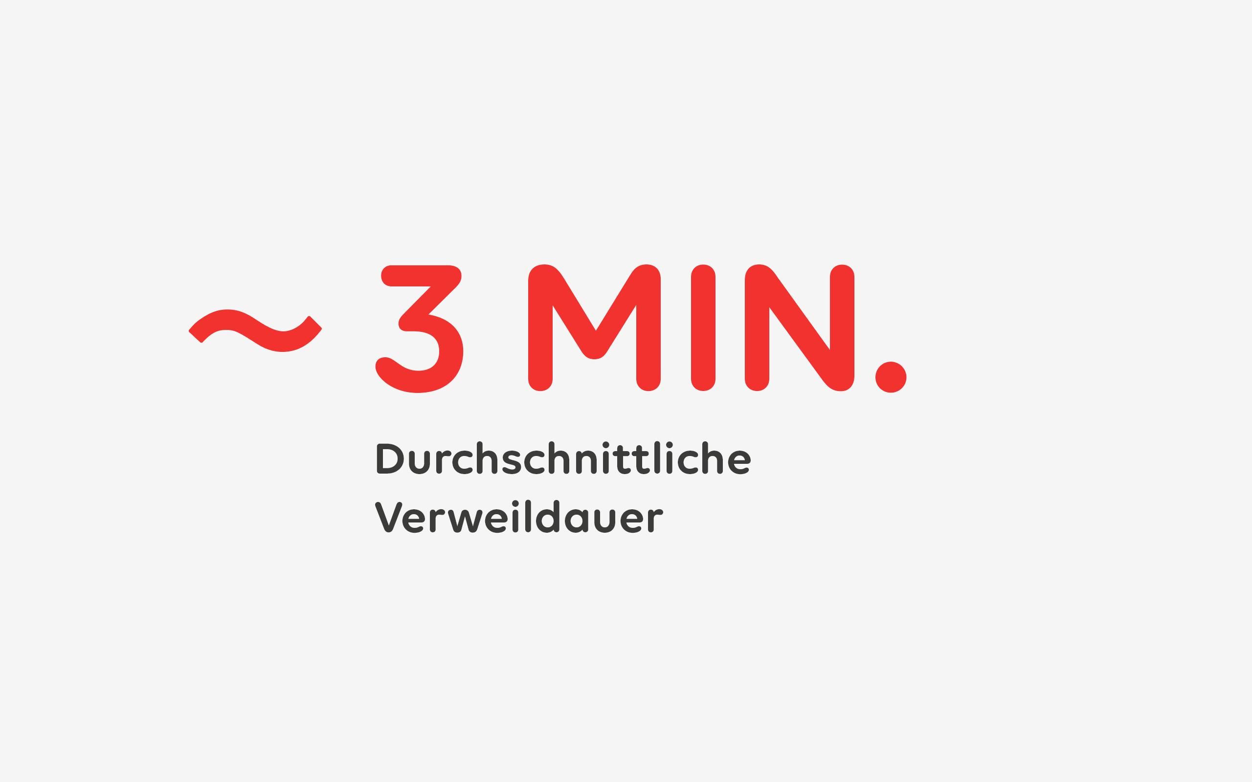 3 Minuten durchschnittliche Besuchszeit