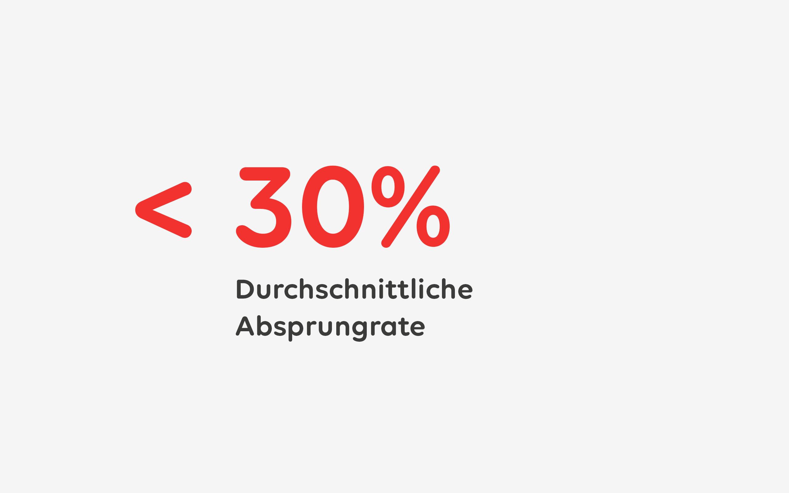 Durchschnittliche Absprungrate unter 30 Prozent