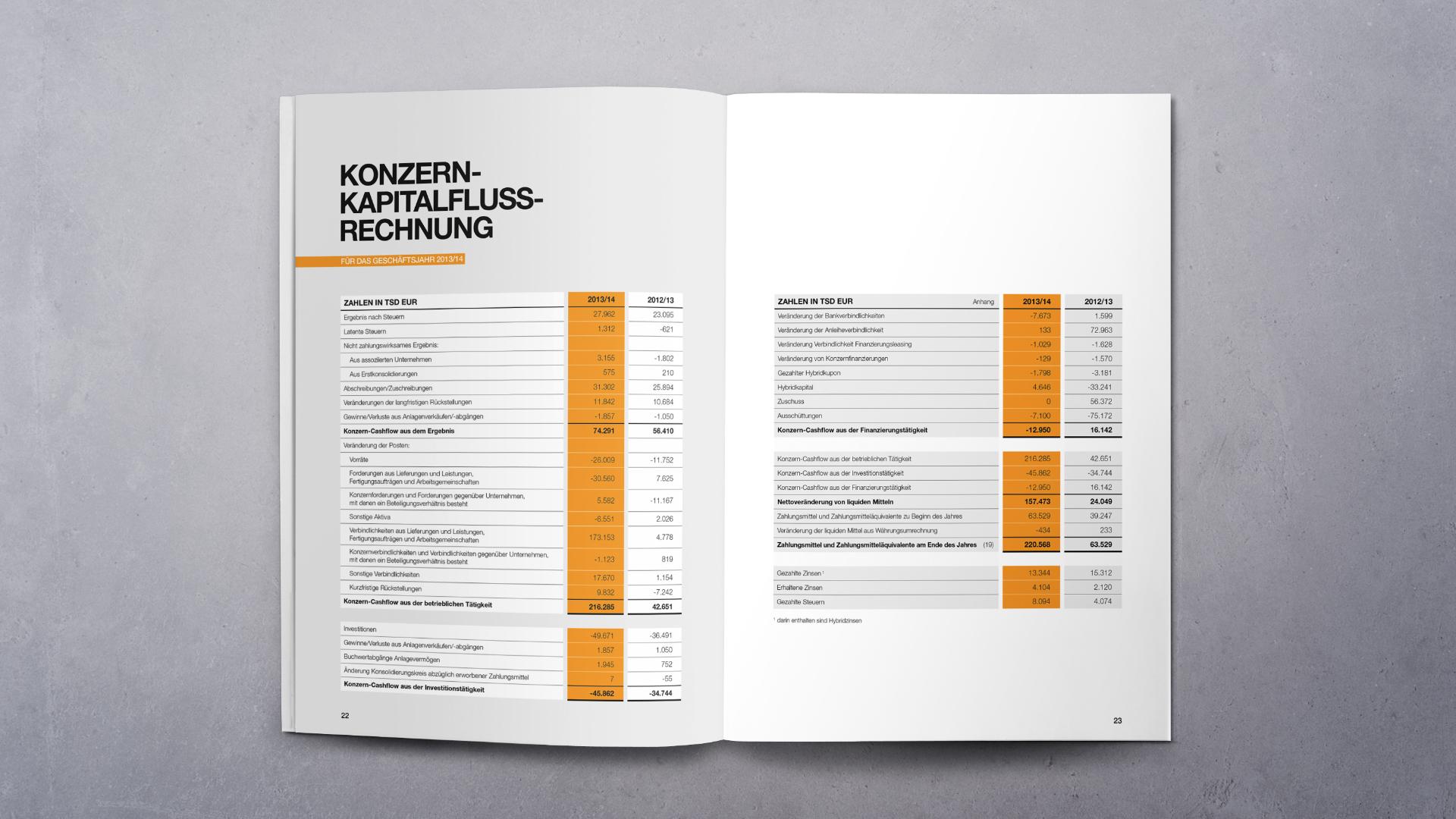 Ref Swietelsky Bericht13